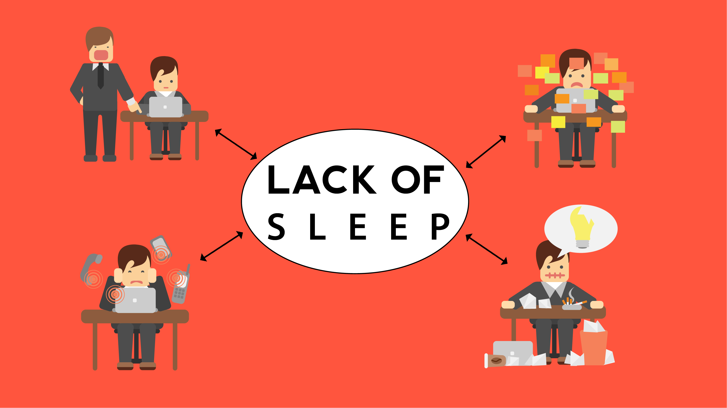 How Lack of Sleep Affects your Productivity at Work